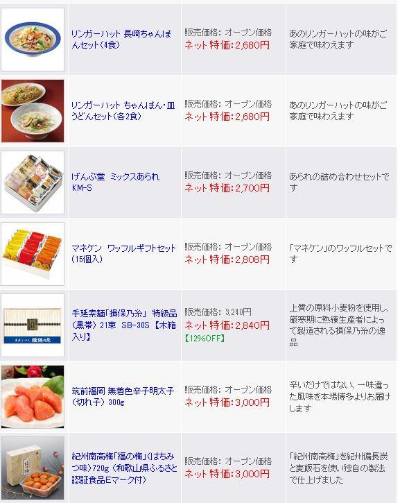 ハートショップの飲食料品